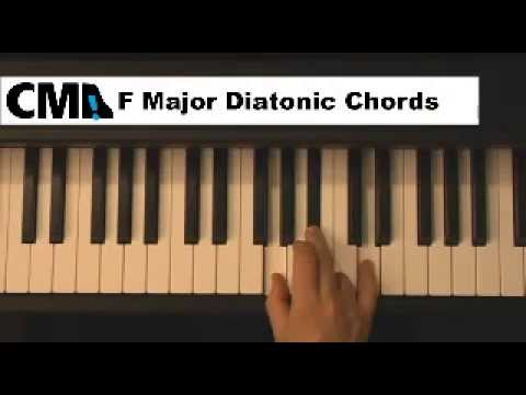 Piano Chords Key Of F Major Youtube