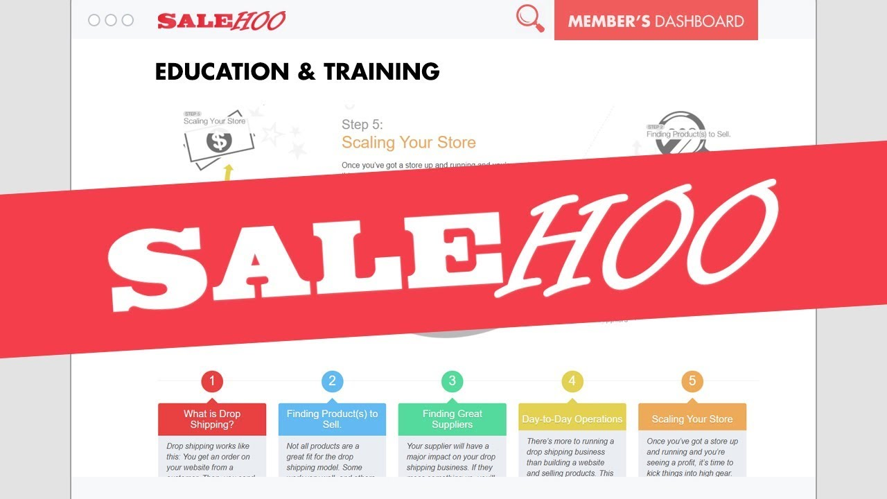 ▷ SaleHoo Review 2019 => See My Experience & Results