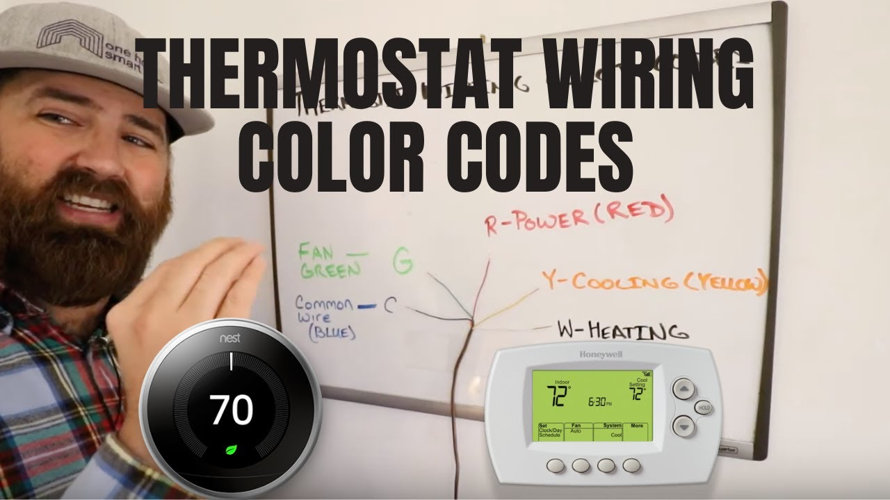 Thermostat Wiring Color Code Decoded And Explained Youtube