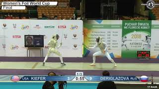 2018 127 F F Individual Katowice POL WC Final podium KIEFER USA vs DERIGLAZOVA RUS