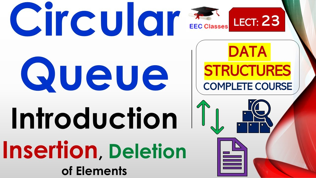 Circular queue insertiondeletion with example in hindi and circular queue insertiondeletion with example in hindi and english youtube ccuart Images