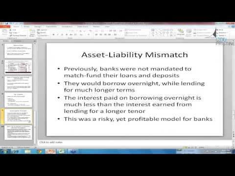 Level I CFA® Webinar Series: Understanding Balance Sheet for