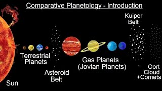Astronomy - Ch. 7: The Solar Sys - Comparative Planetology (1 of 33) Introduction 1