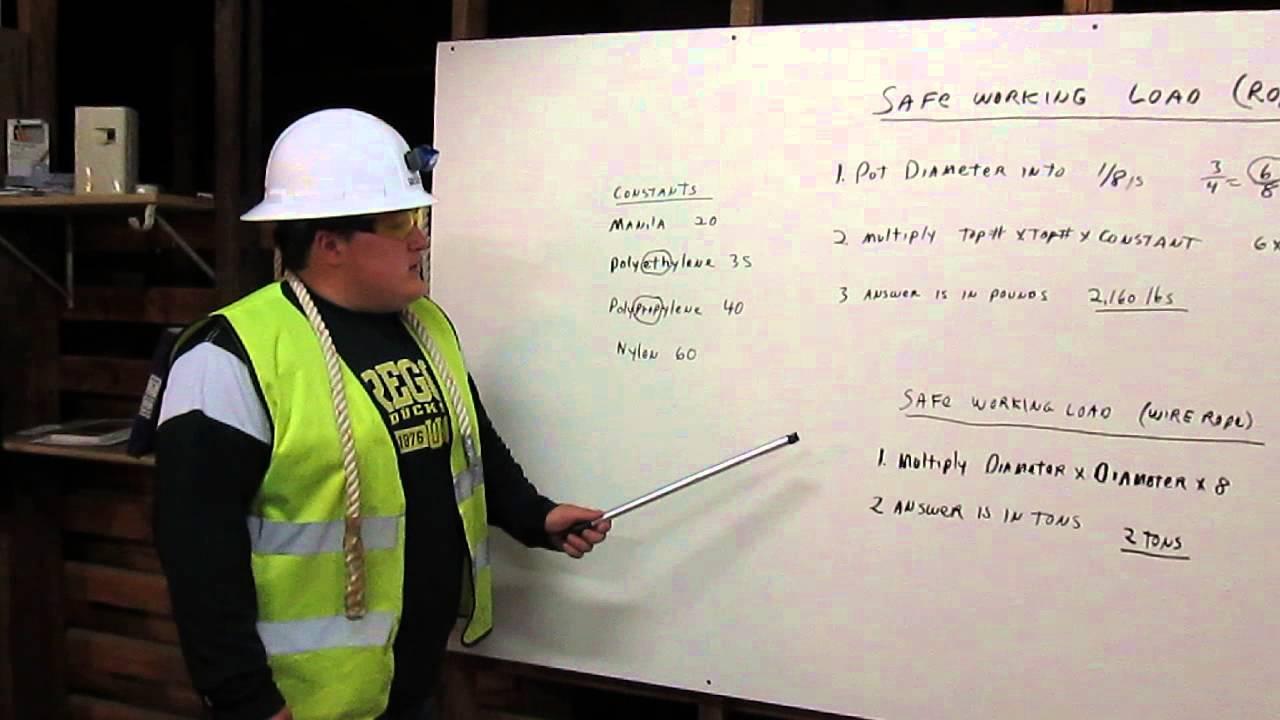 safe working load formula - YouTube