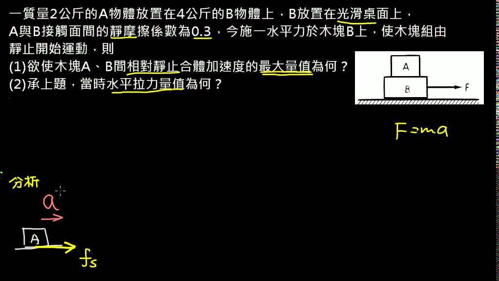 牛頓運動定律【例題】兩物重疊不相對滑動:施力於下方物體(選修物理Ⅰ) - YouTube