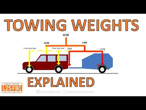 Towing Part 1 - What Weights?