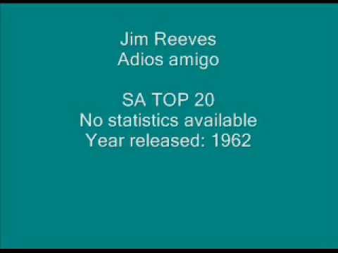 Jim Reeves - Adios amigo