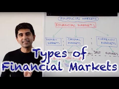 Types of Financial Markets - Money Market, Capital Market, Currency Markets