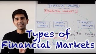 Types of Financial Markets - Money Market, Capital Market, Currency Markets(, 2017-02-26T10:40:02.000Z)