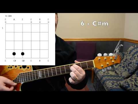 Guitar Playing with Open Tuning