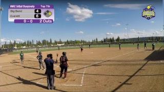NWAC Softball Championships - Big Bend vs. Everett thumbnail