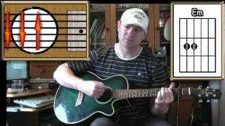 Please Please Please Let Me Get What I Want - The Smiths - Guitar Lesson
