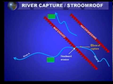 Matric revision Geography Paper 1 2010 (5/11) river systems