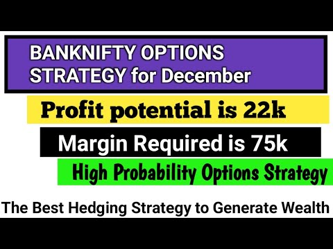 BANKNIFTY OPTIONS STRATEGY FOR DECEMBER 2020 | ZERO LOSS OPTIONS STRATEGY | EQUITY FAMILY