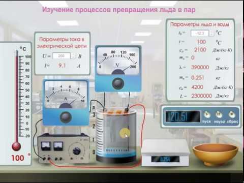 """Виртуальные лабораторные работы по физике """"Изучение процессов превращения льда в пар"""""""