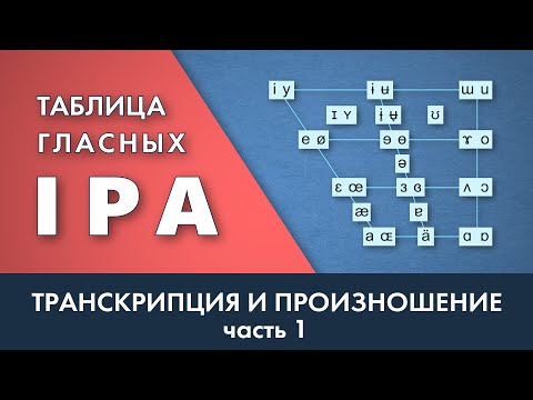 Таблица гласных МФА - IPA Vowel Chart - транскрипция и произношение. Часть 1