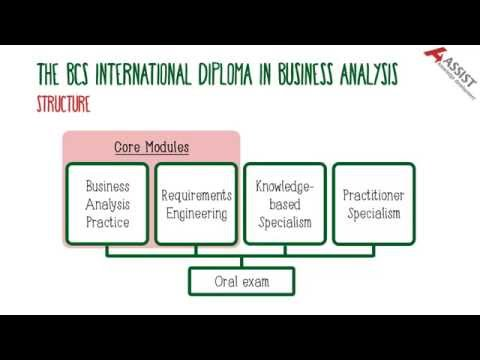 What is the BCS International Diploma in Business Analysis?