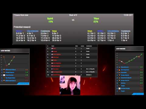 SEA betting with Lily ~ 18 Feb 2014, Dota 2 Lounge bets