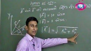 "Physics Lesson 04 ""Samtal Ma Gati"" (Sem-1 HSC/GSEB)"