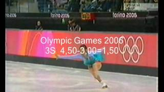 Miki Ando - quadruple salchow attempts