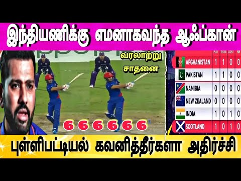 Download Afg vs Sco Highlights, T20 World Cup 2021: Mujeeb, as Afghanistan crush Scotland by 130 runs