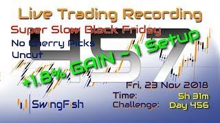Black Friday Forex [ +1.819% | 1 Setup]