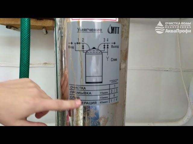 Фильтры для воды с ручной промывкой