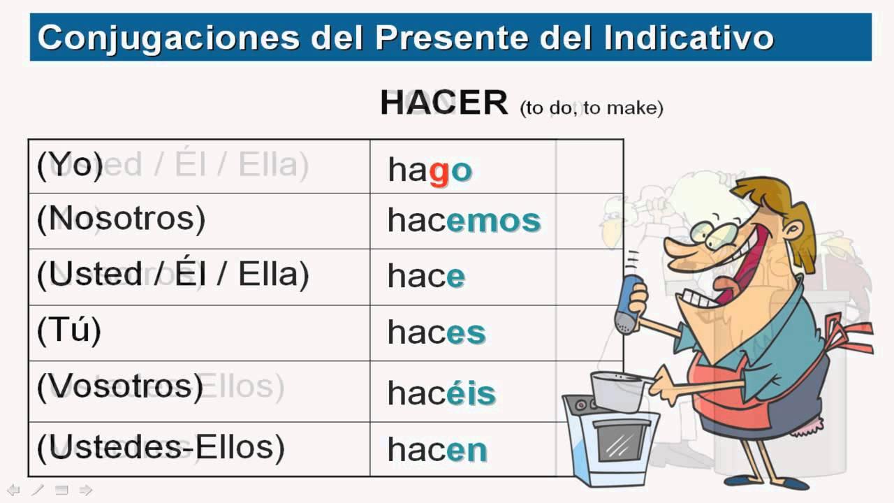 SPANISH GRAMMAR: Present Indicative - Irregular Verbs in the 1st ...