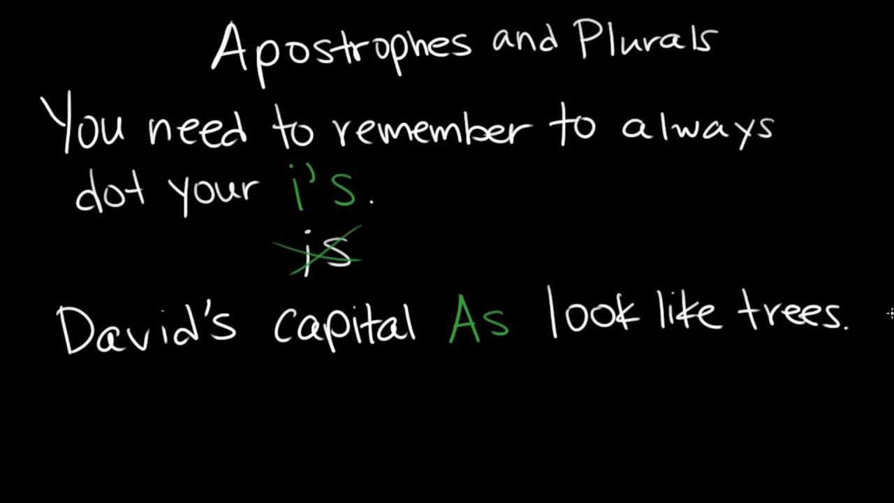 Apostrophes and plurals (video) | Khan Academy