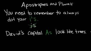 Apostrophes and plurals | The Apostrophe | Punctuation | Khan Academy