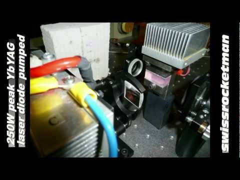 25OW pulsed YbYAG laser diode pumped.mp4