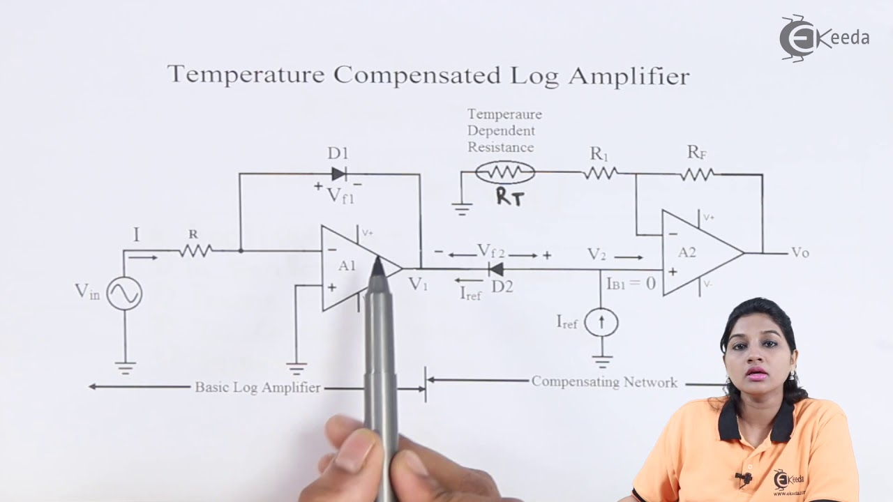 Temperature Compensated Log Amplifier - Linear Applications of Op-Amp -  Linear Integrated Circuits