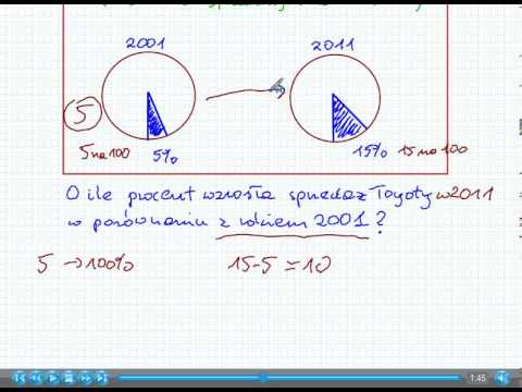 Punkty Procentowe Matematyka Szkoła Podstawowa I Gimnazjum Youtube