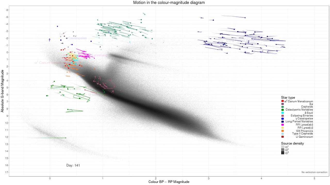 variable stars in the hertzsprung russell diagram youtube russell diagram module for another indepth tutorial on the hr diagram [ 1280 x 720 Pixel ]