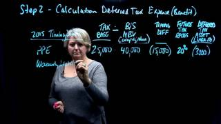 Income Tax Accounting (IFRS) | Calculating Deferred Tax Expense - Part 3 of 4