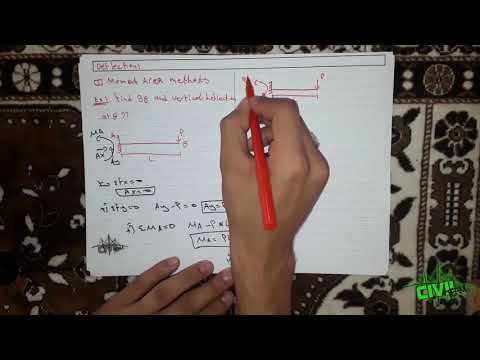 Structural Analysis 1 ||  Deflection moment area method part1