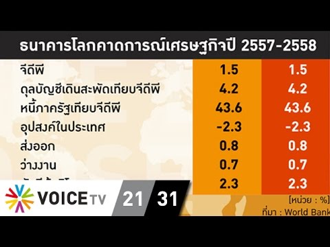ปีหน้าตัวเลข GDP เเละส่งออกไทยจะดีขึ้นมาก