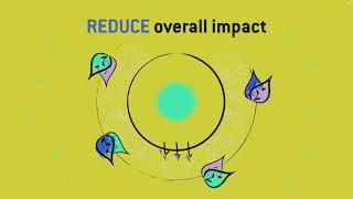UNFCCC invites sport to take 'transformative' climate action