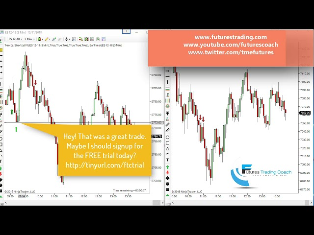 101118 -- Daily Market Review ES CL GC NQ - Live Futures Trading Call Room