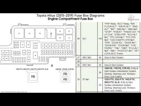 toyota hilux 20152019 fuse box diagrams