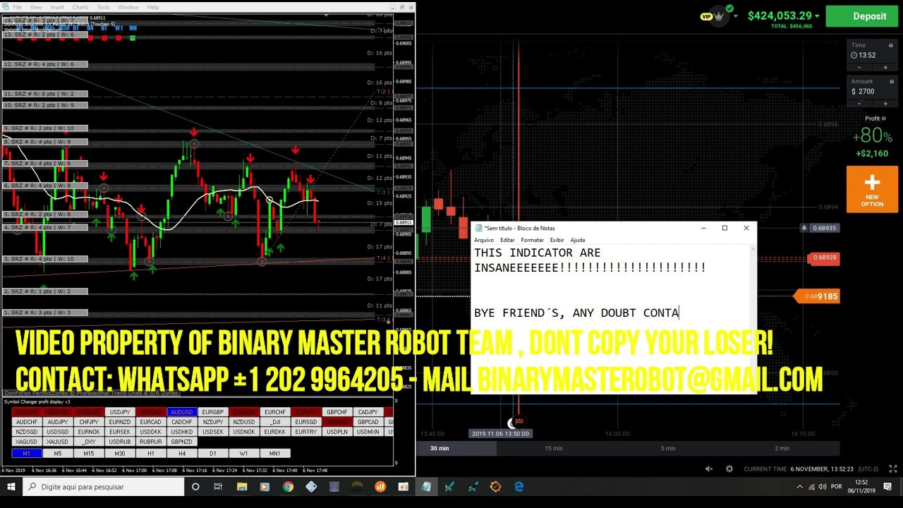 Gold digger binary options youtube