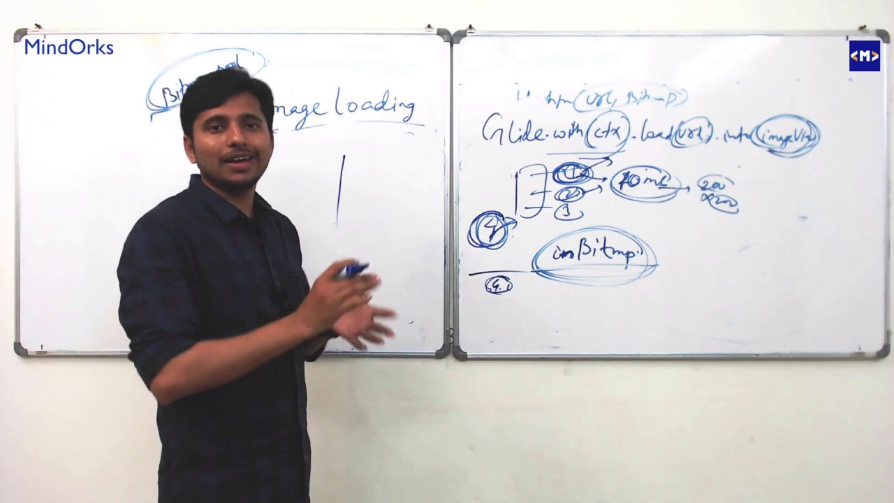 Glide - Android Image loading - How to make more responsive UI - MindOrks  BootCamp Lecture