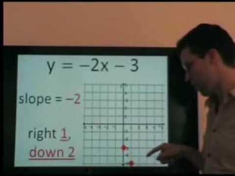 Nice image showing quadratic functions