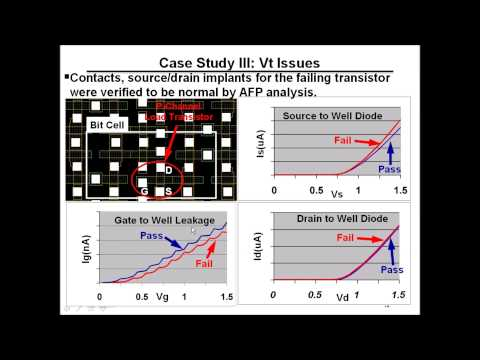 2008 Atomic Force Probe Analysis of Non Visible Defects in Sub 100nm CMOS