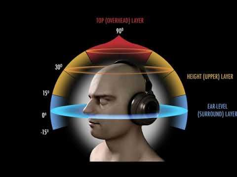 Maximum 3D Sound Effect   Use Headphone   Check Description