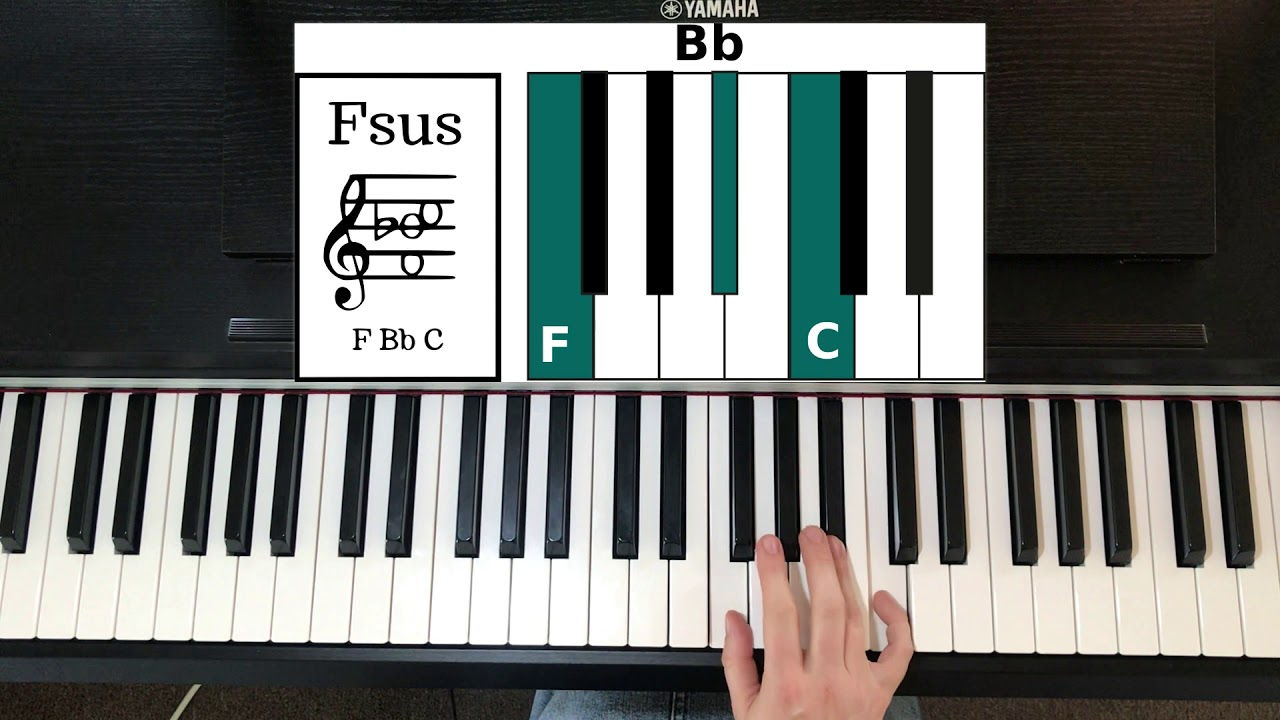 How Fsus Chord on Piano