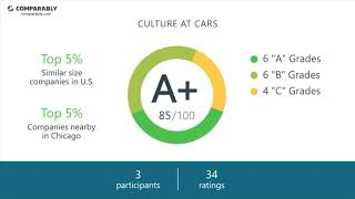 Cars Employee Reviews - Q3 2018