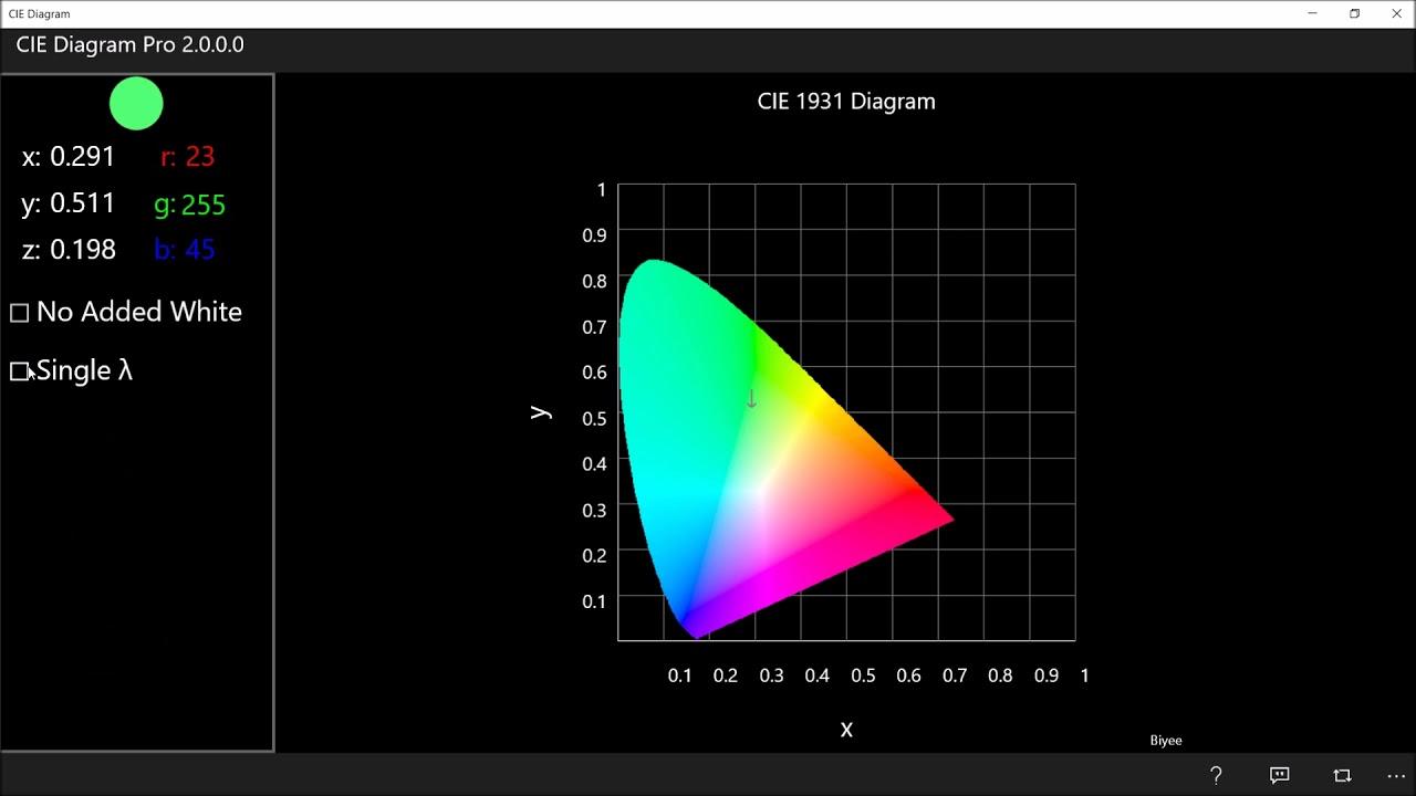medium resolution of interactive cie chromaticity diagram for windows 10