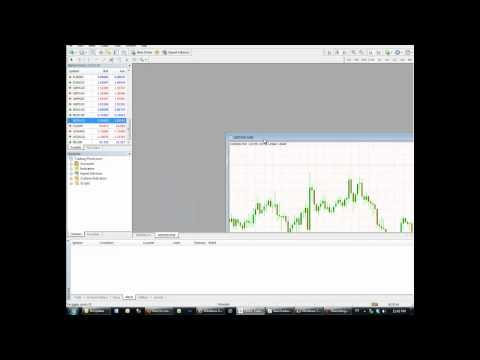 Changing Default Template in Metatrader 4