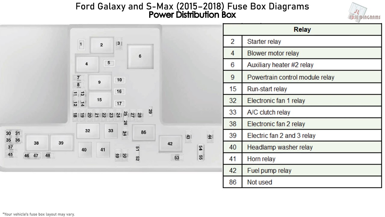 Ford Galaxy and S-Max (2015-2018) Fuse Box Diagrams - YouTube | Ford S Max Central Fuse Box |  | YouTube